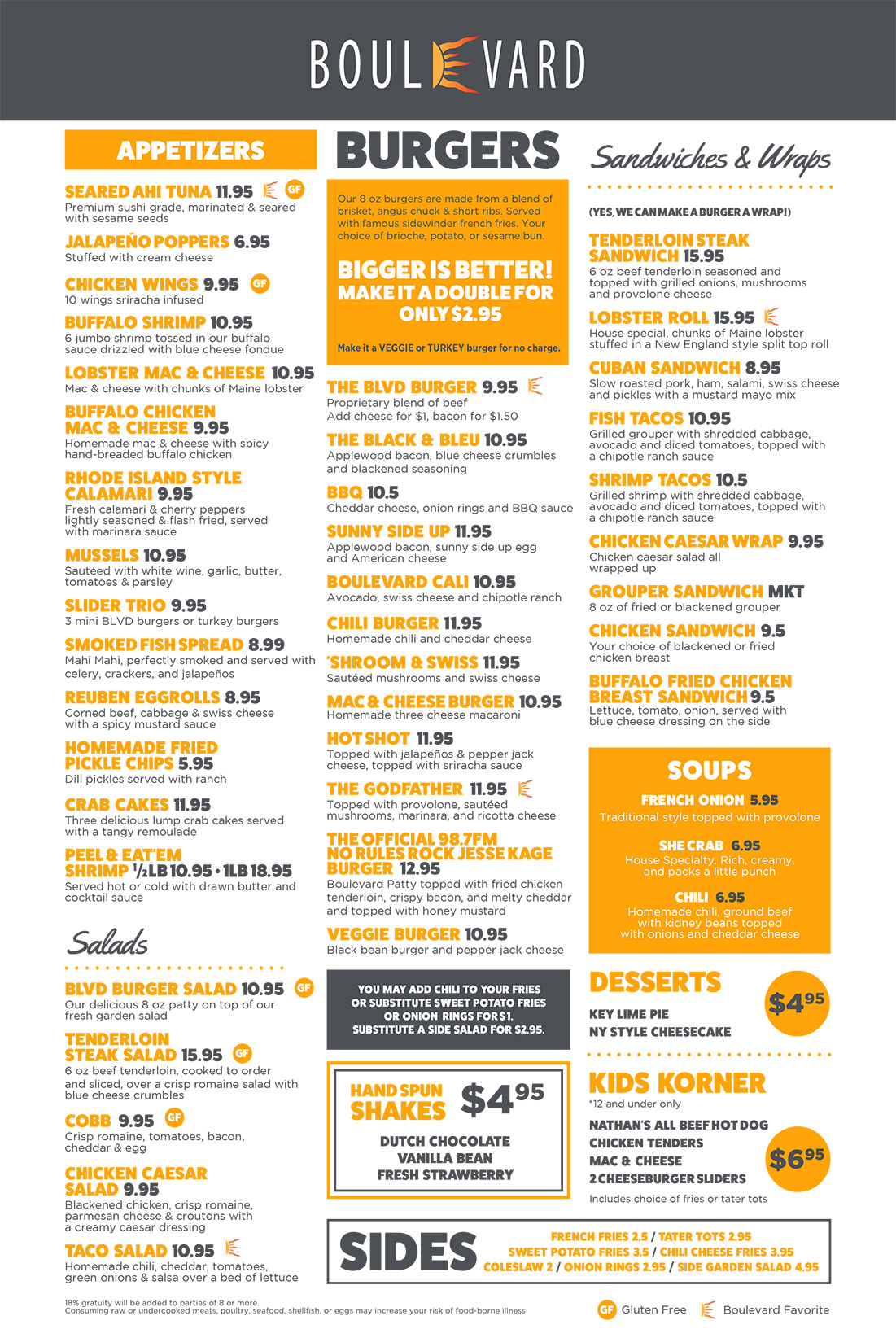 blvd-menu-june2017
